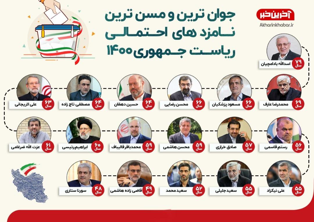 انتخابات ریاست جمهوری