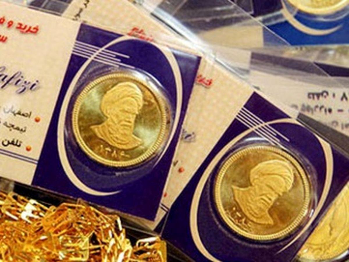 پیش بینی بازار از قیمت سکه چیست؟